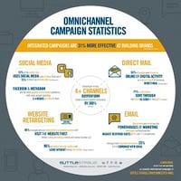 Omnichannel-Infographic-01