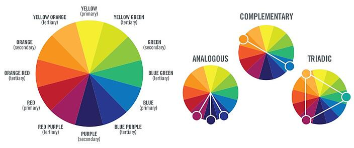 How To Choose The Right Colors For Your Brand And Marketing Materials