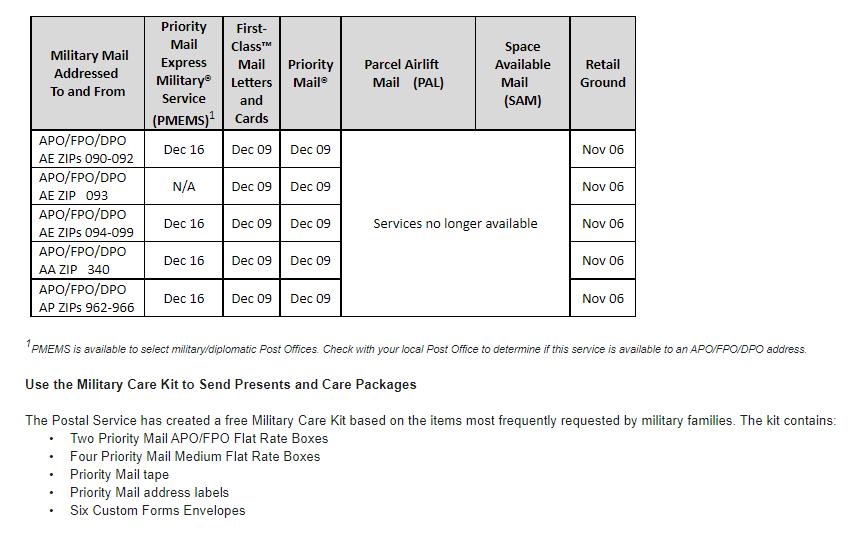 MilitaryMail