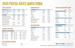 Download Usps Rates Quick Guide